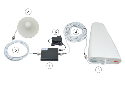 Mobile Signal Booster Bangalore, 2G 3G 4G Airtel Vodafone